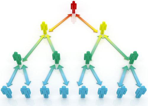 Структура МЛМ