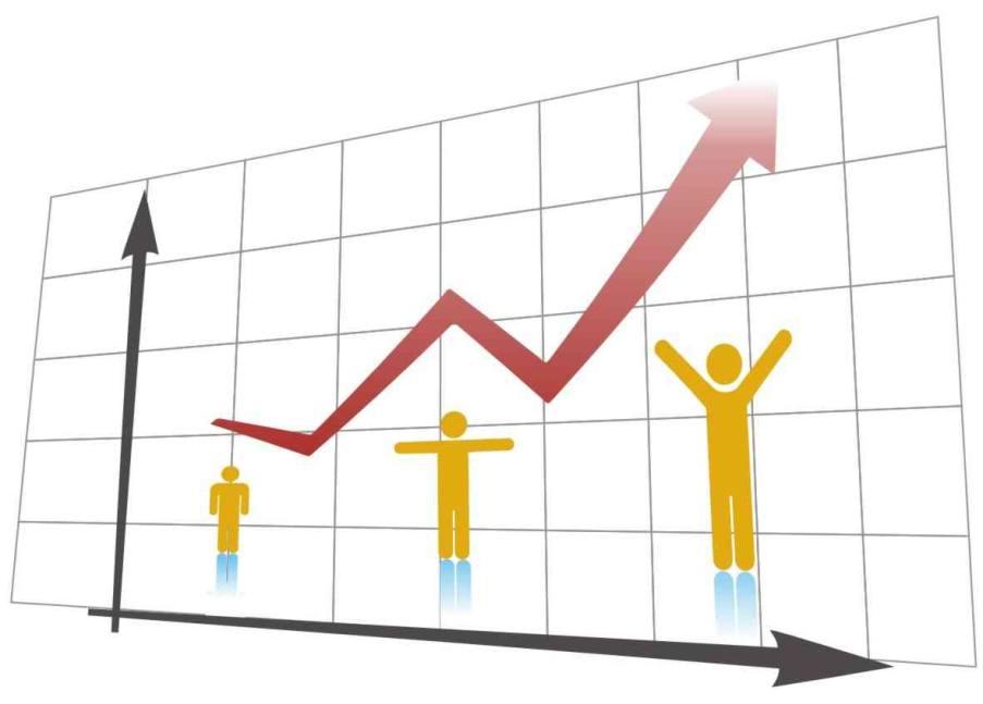 Схема роста прибыли