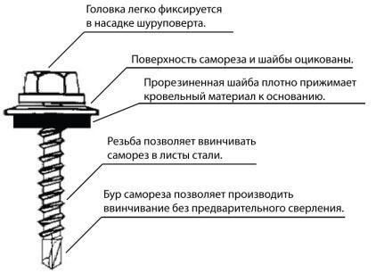 ustroistvo-samoreza