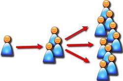 Увеличение числа посетителей сайта