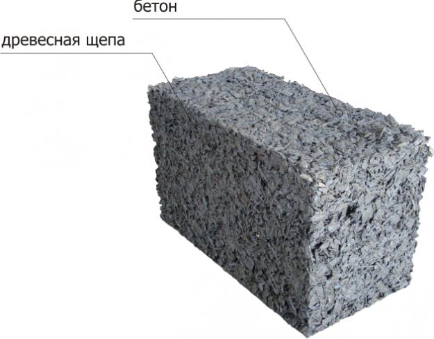 Структура арболитовых блоков