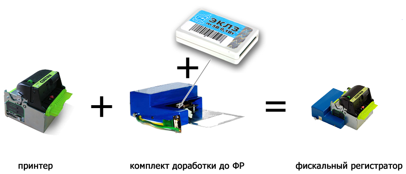 komplekt-dorabotki-printera-fiskalnij-registrator-paypro
