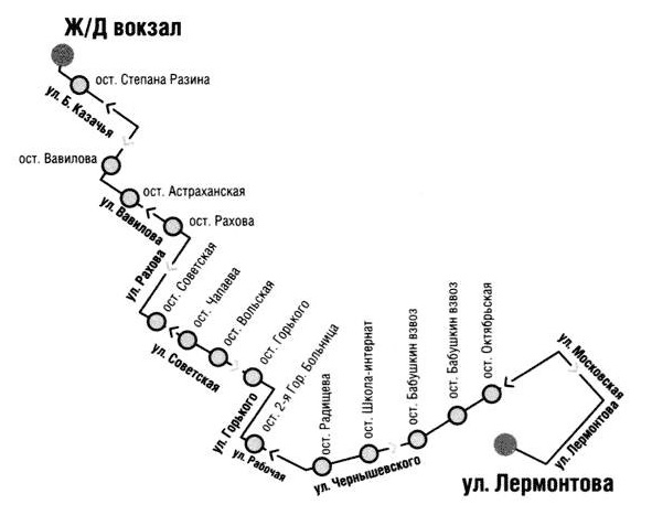 Выбор маршрута в черте города