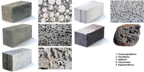 Виды материалов для изготовления стен домов