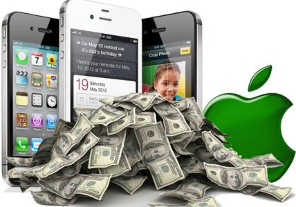 Доходы и расходы от бизнеса