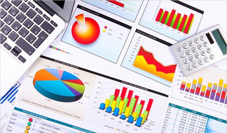 Определение рентабельности предприятия