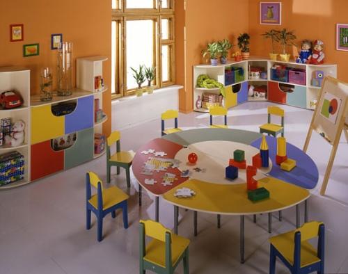 Бизнес план детской мебели самые простейшие бизнес идеи