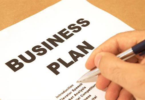 срок внедрения бизнес плана